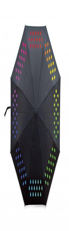 Зонт меняющий цвет фото
