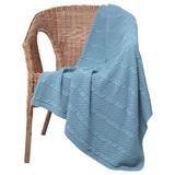 Плед Comfort Up, голубой фото